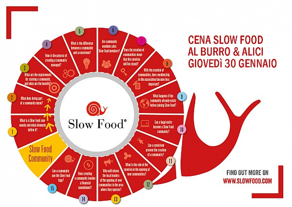 Cena Slow Food al Burro e Alici